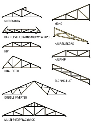 Rooftrusses on roof truss framing details